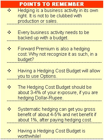 Points to remember for hedging