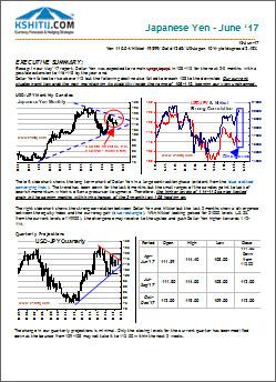 Yen June17 Longterm Report
