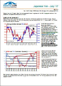Yen July17 Longterm Report