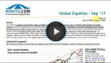 Global Equities Sep17