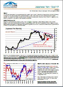 Japanese Yen Sep17 Longterm Report