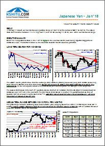 Japanese Yen-Jan18 Longterm Report