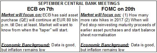 September Central Bank Meetings